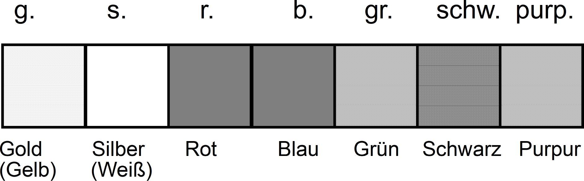 typen rot gelb grün blau