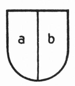 Rechts (a) und Links (b) beim Wappen